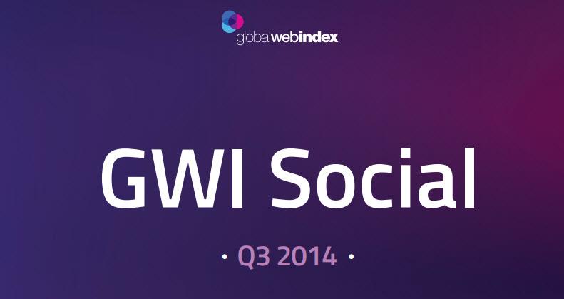 Global Web Index Social Report Q3 2014: Zeichnet sich eine Facebook-Müdigkeit ab?
