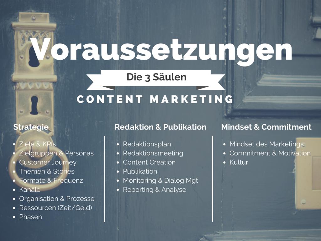 Content Marketing 3 Voraussetzungen für den erfolgreichen Einsatz bei KMUs uns Startups